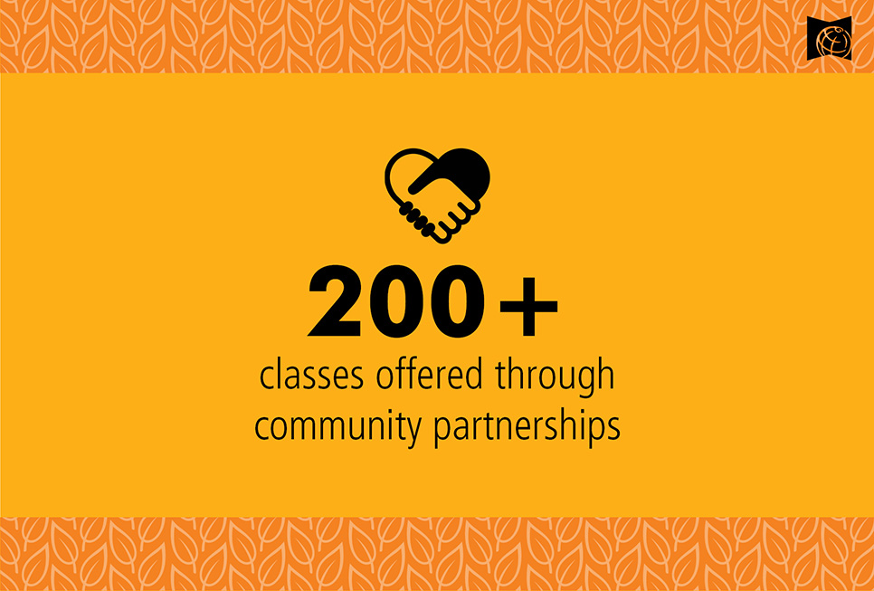200+ classes offered through community partnerships