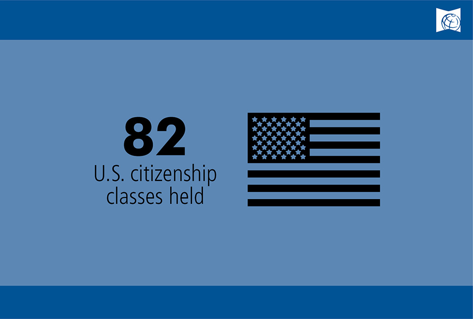 82 US Citizenship classes held in 2017