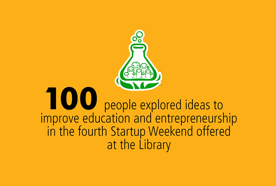 100 people explored ideas to improve education and entrepreneurship in the fourth Startup Weekend offered at the Library