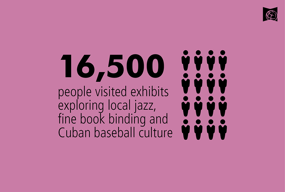 16,500 people visited exhibits exploring local jazz, fine book binding and Cuban baseball culture