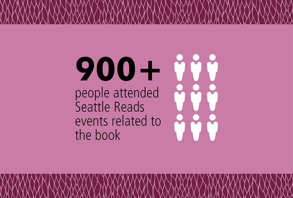 900+ people attended Seattle Reads events related to the book