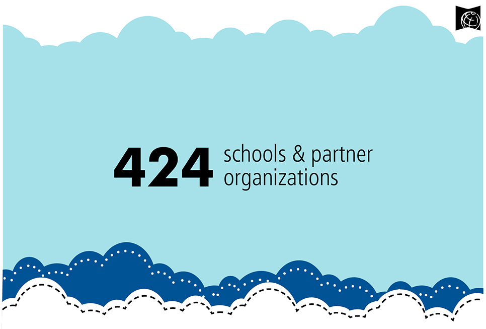 424 schools and partner organizations