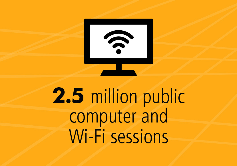 2.5 million public computer and wi-fi sessions